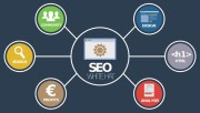 SEO RANKING FACTORS FOR This Year
